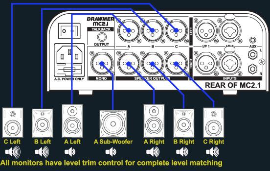 MC2.1 Monitor Level Matching