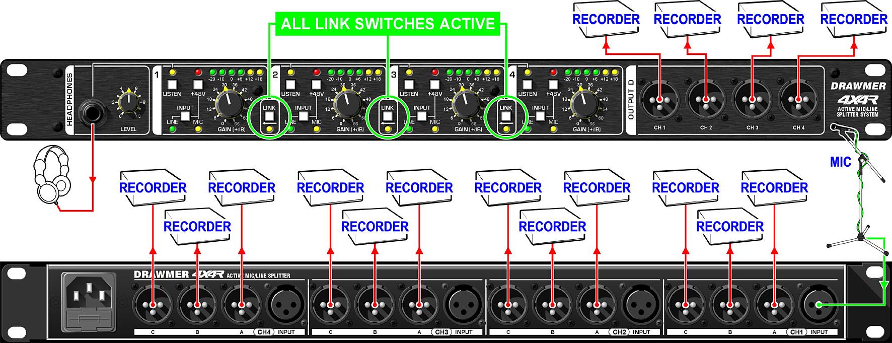 Drawmer Electronics 4x4r